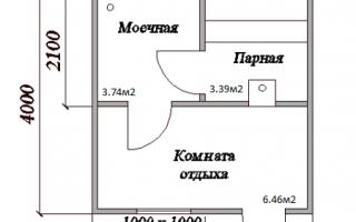 Небольшая баня: особенности планировки