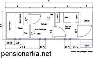 Как недорого построить экономичную баню на садовом или дачном участке