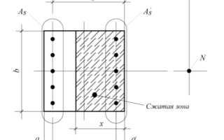Расчеты железобетонных конструкций