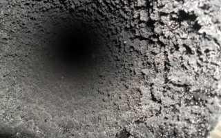 Теплоизоляция печной трубы